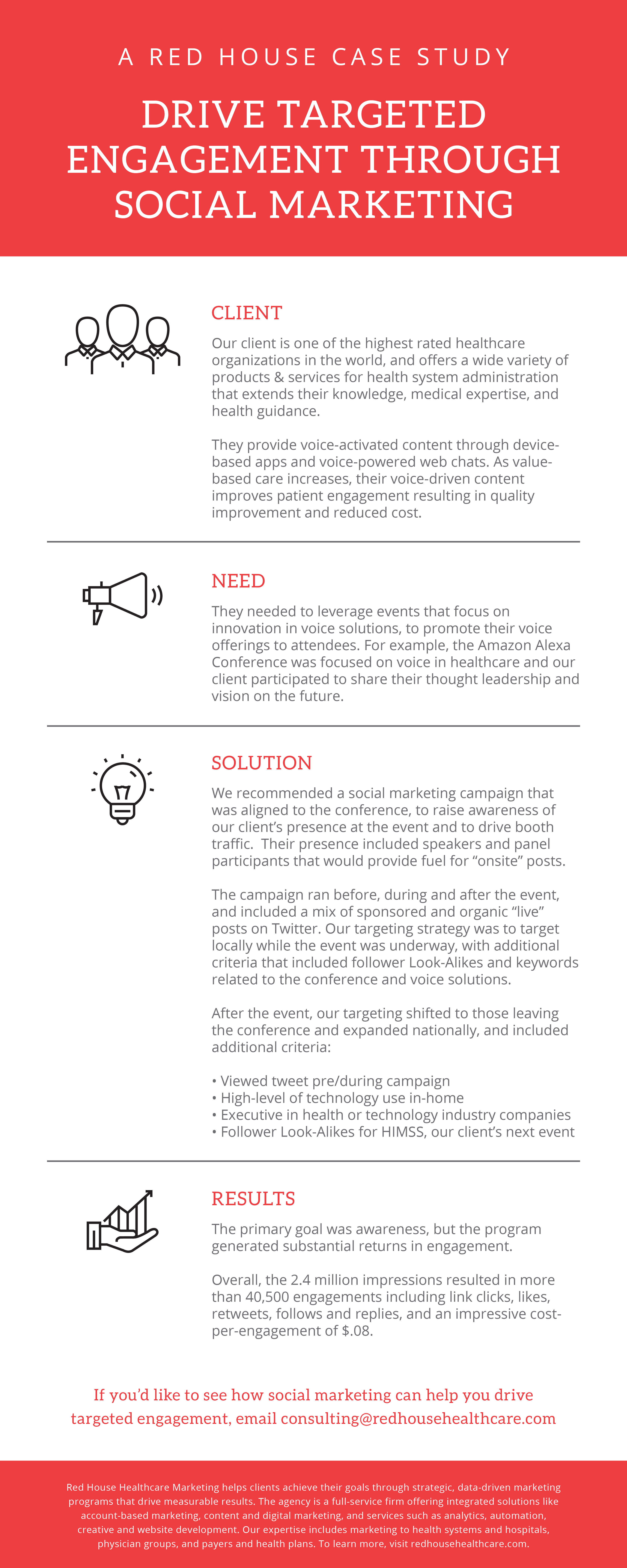 Case Study, Drive Targeted Engagement Through Social; case study infographic, case study infographic, Red House B2B Marketing, Red House Healthcare Marketing